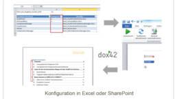 Übersicht Dox42: Einbinden von Textblöcken