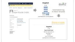 Übersicht Dox42: Einbinden von CRM Daten