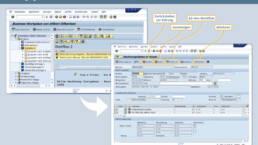 Genehmigungen im SAP Business Workflow erteilen, Erklärung
